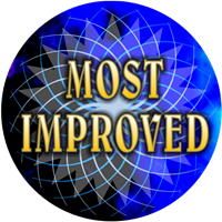 Most Improved